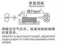 PRINTER PAPER SUPPLY
