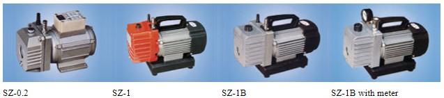 SZ-type straight spin piece rotary vane vacuum pump